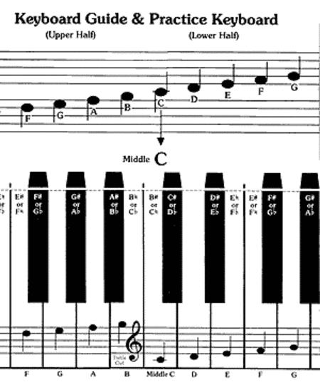 lit sig notes The time signature (also known as meter signature, metre signature 4 is a simple time signature that represents three quarter notes (crotchets.