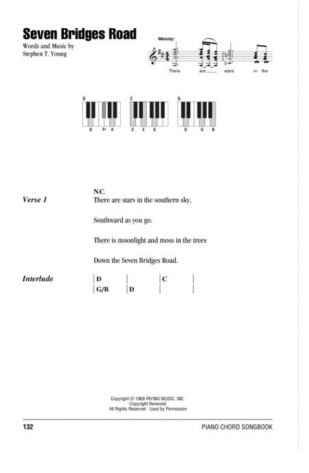 Download Digital Sheet Music Of The Eagles For Piano Solo