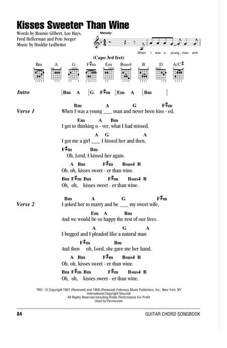 Buy Peter, Paul & Mary Sheet music, Tablature books, scores