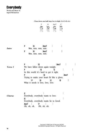 Download Digital Sheet Music Of Ingrid Michaelson For Ukulele