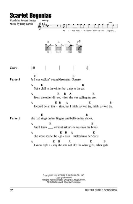 Download Digital Sheet Music of Sublime for Lyrics and Chords