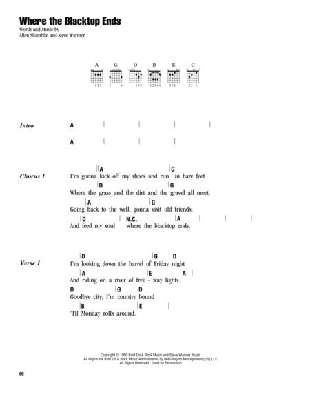Download Digital Sheet Music Of Keith Urban For Lyrics And Chords