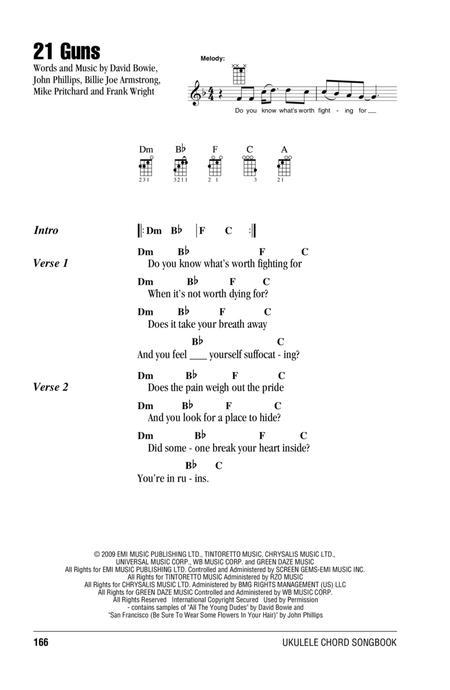 Download Digital Sheet Music of Green Day for Ukulele