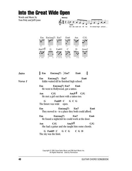 Buy Tom Petty Sheet music, Tablature books, scores