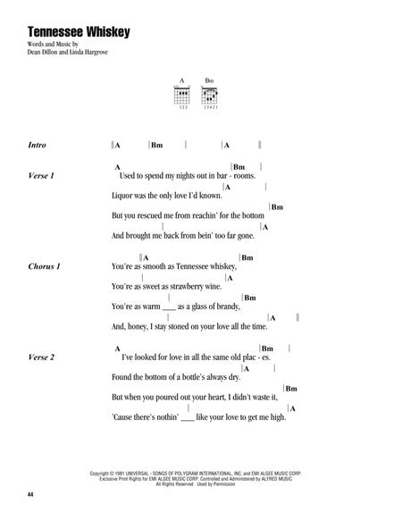 George Jones And Chris Stapleton Sheet Music To Download And Print