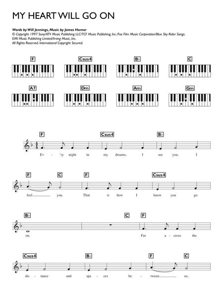 Download Digital Sheet Music of my heart will go on for Piano solo