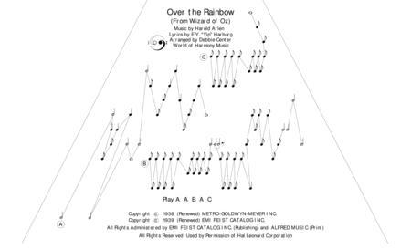 picture regarding Free Printable Lap Harp Sheet Music named Down load Electronic Sheet Tunes Tabs\u003c