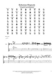 Download Digital Sheet Music for Guitar notes and tablatures
